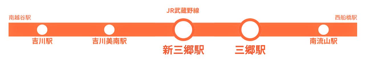 JR武蔵野線「三郷」駅の不動産情報のことならみさと不動産プラスへ