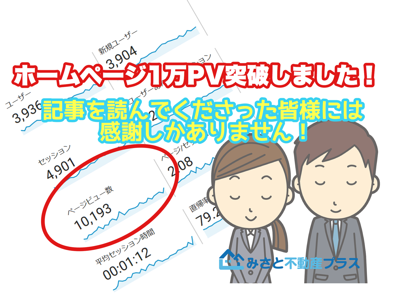 ホームページ直近30日間で1万PV(ページビュー)突破!!