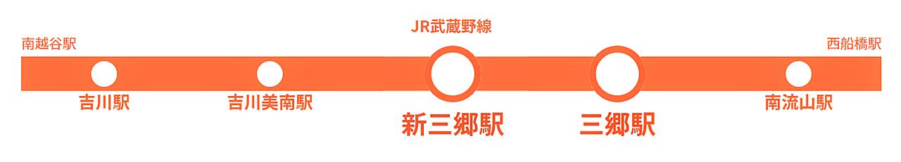 JR武蔵野線「新三郷」駅の不動産情報のことならみさと不動産プラスへ
