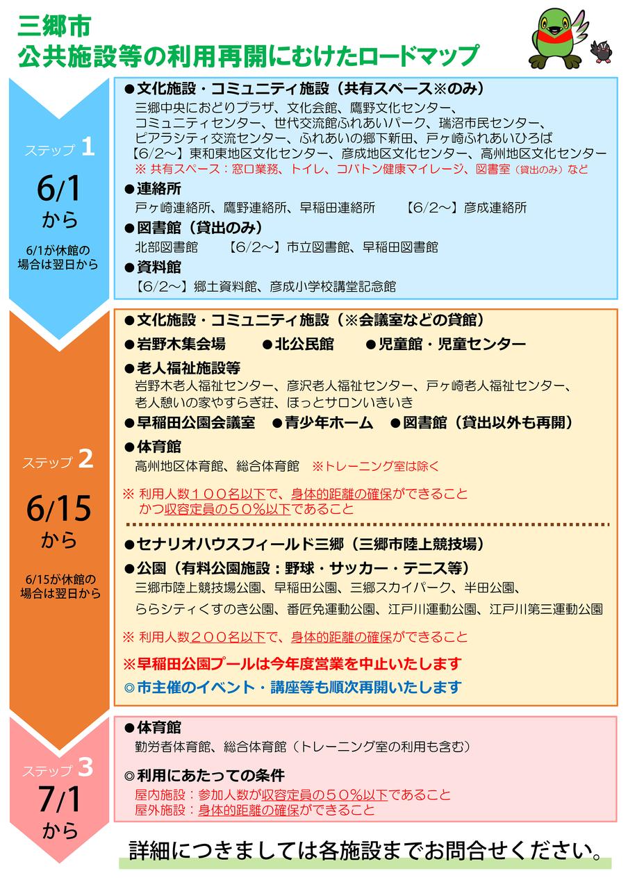 今年の「早稲田公園プール」の営業は中止ののようです・・・